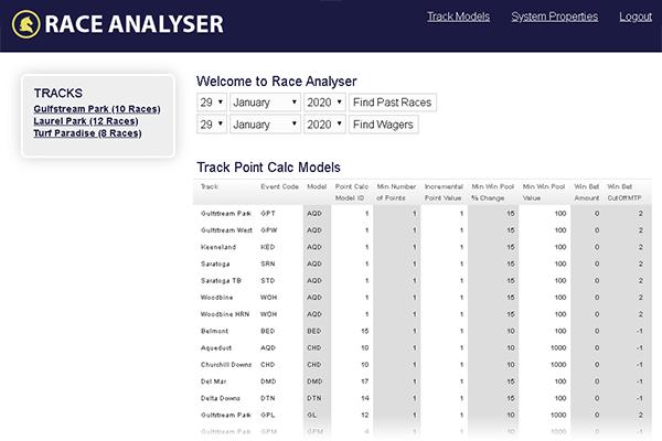 Race Analyzer